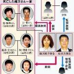 北九州連続監禁殺人事件の息子の名前や画像は?松永太には緒方純子との子供でない息子がいた!【ザ・ノンフィクション】